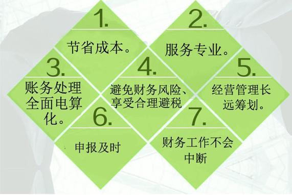 昆明五华区十大工商注册公司